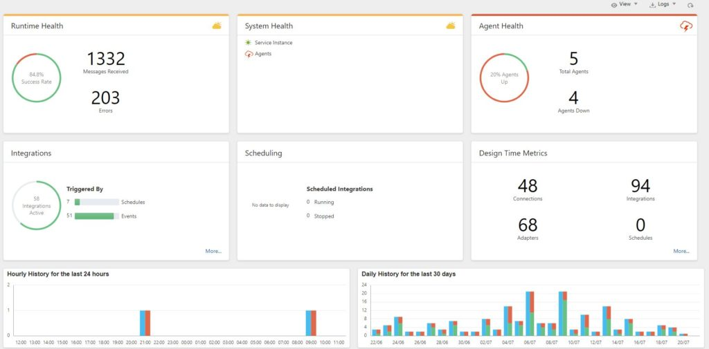 Oracle Integration Dashboard